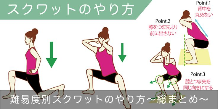【内臓脂肪の減らし方】運動と食事で効果的に体脂肪を落とす方法