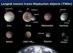 Artistic comparison of Eris, Pluto, Makemake (click to zoom)
