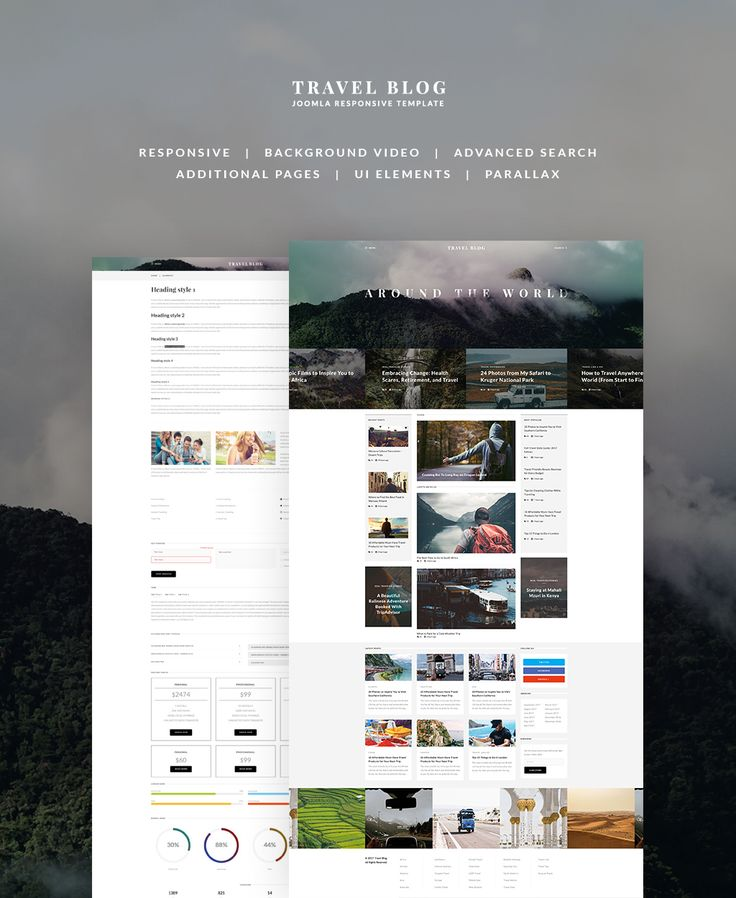 Travel Guide Template