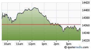 The Stock Market, Canadian Stock Exchange | TMXmoney