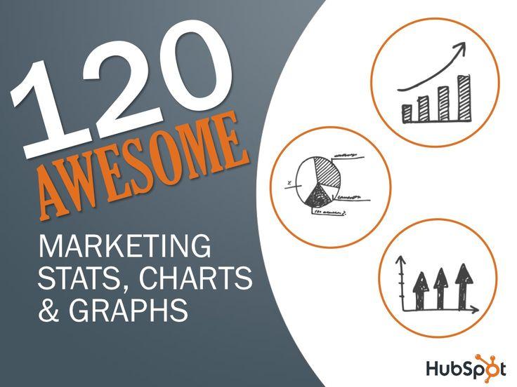 120-marketingstatschartsandgraphs-15150792 by GMR Web Team : Orange County Web design, Interent Marketing Agency, Caifornia via Slideshare
