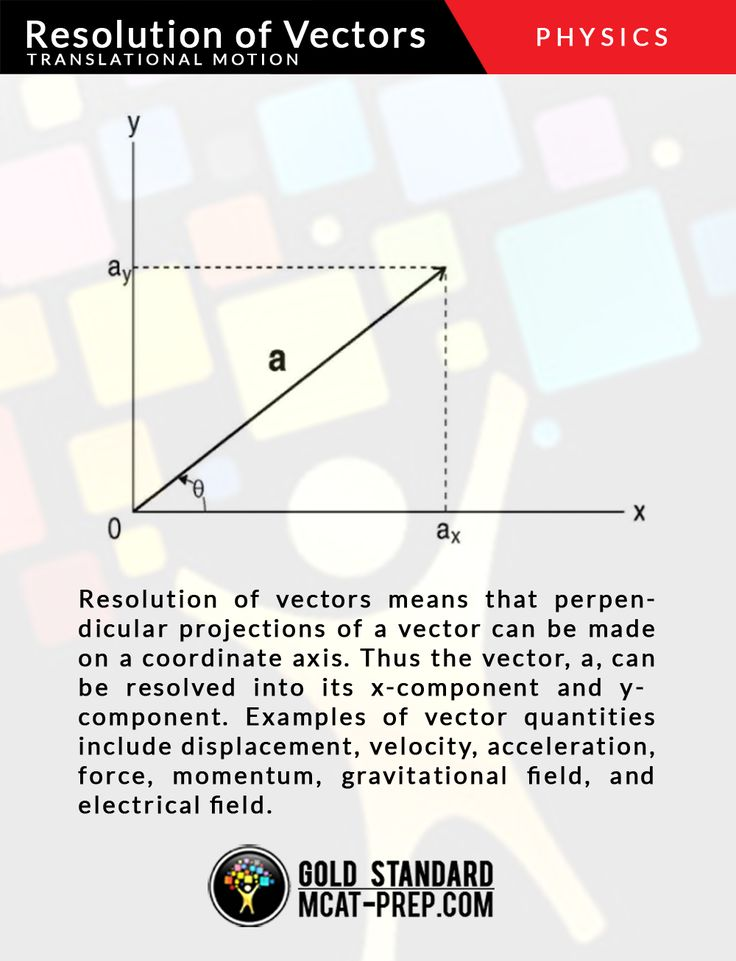 MCAT tip from Physics - Translational Motion. Find out what other Physics topics are covered in the MCAT https://www.mcat-prep.com/mcat-topics-list/