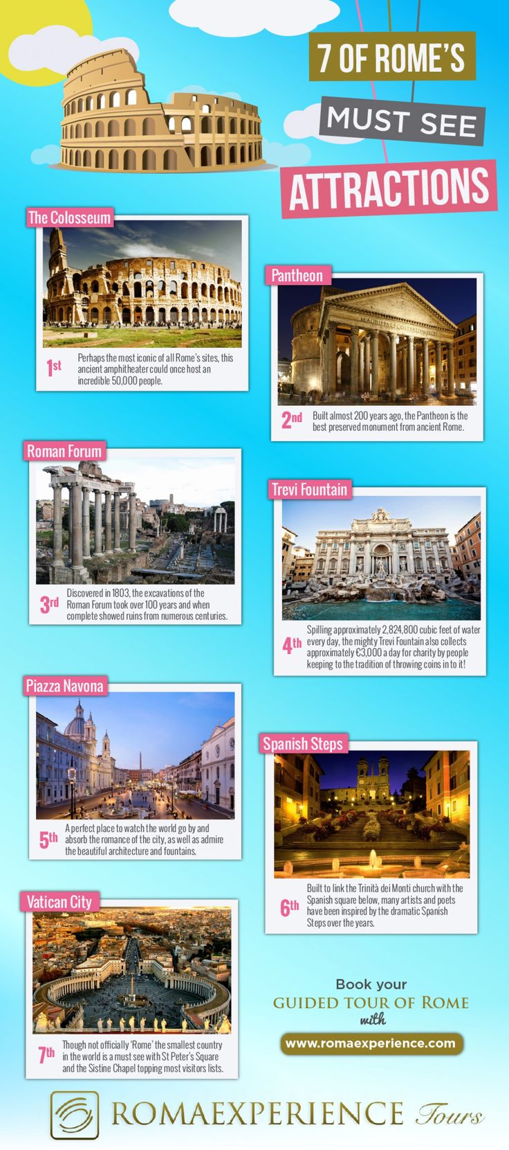 7 of Rome's Must See Attractions #Infographic