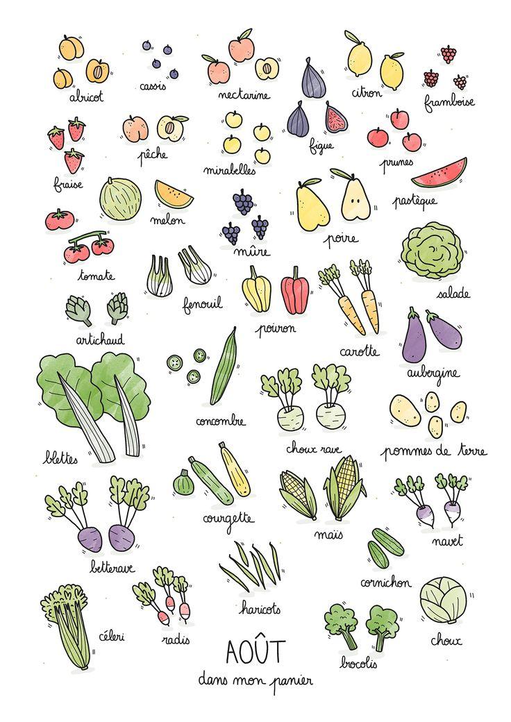 Fruits & légumes de saison – Août