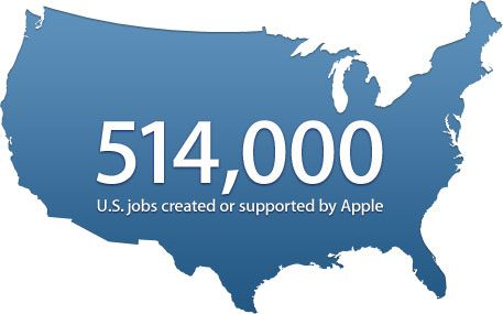 #Apple is supporting 514K jobs in the US - they can do better!
