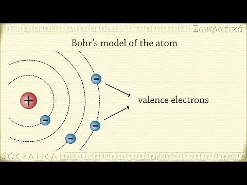 Chemistry & Physics: History of the Atom (Dalton, Thomson, Rutherford, and…