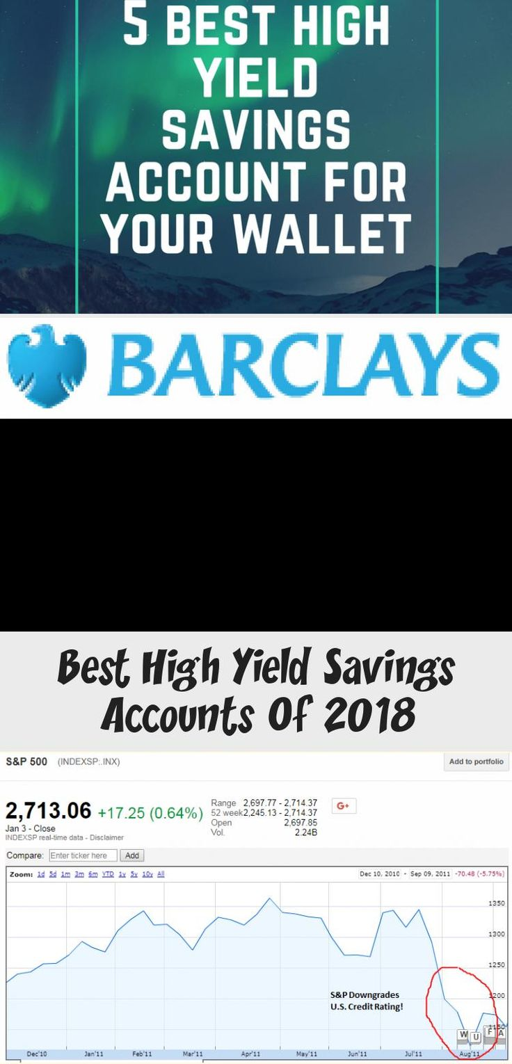 Best high yield savings accounts of 2018 in 2020 high