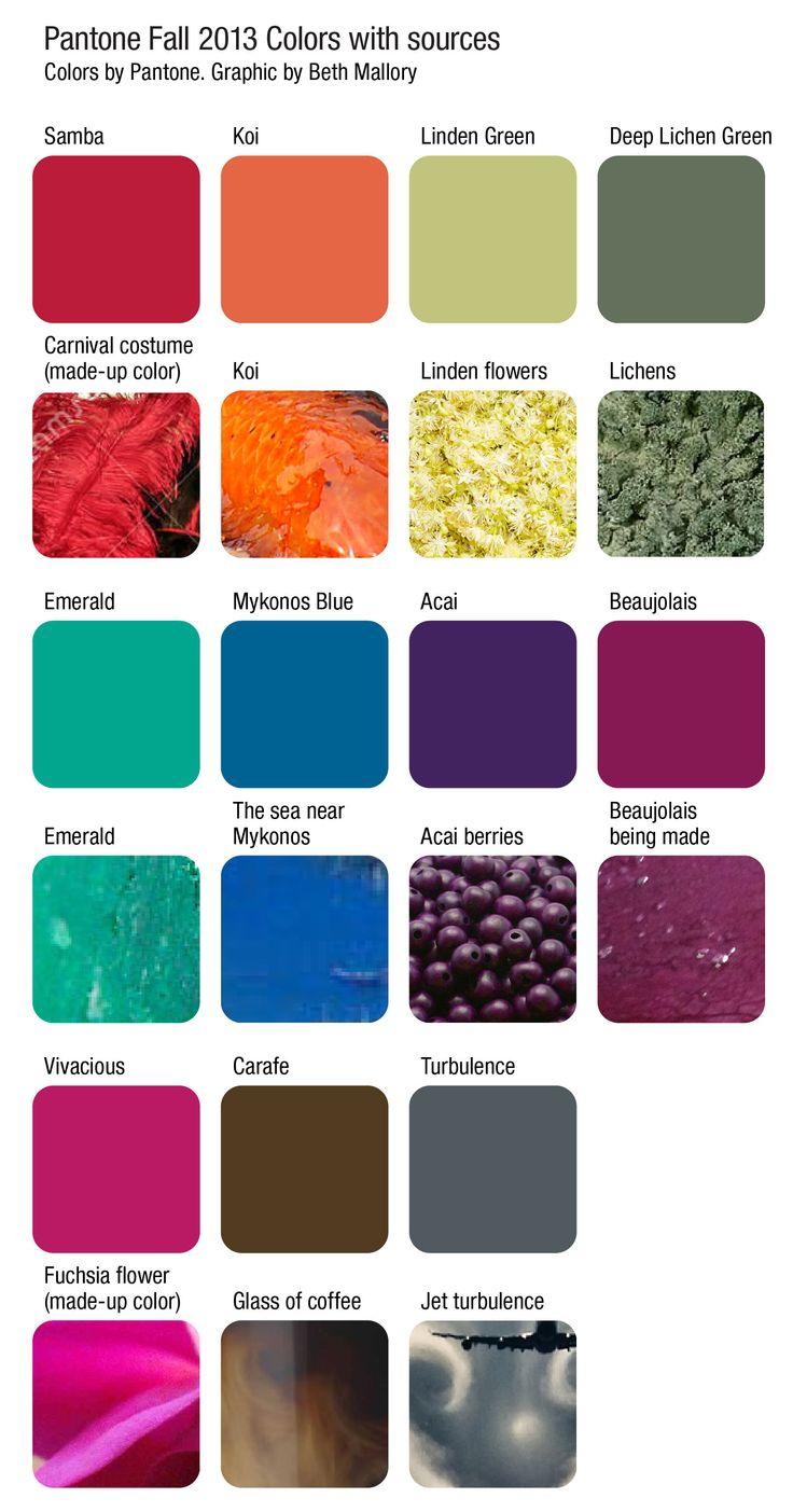 103 best Color Trends images on Pinterest | Colors, Color palettes ...