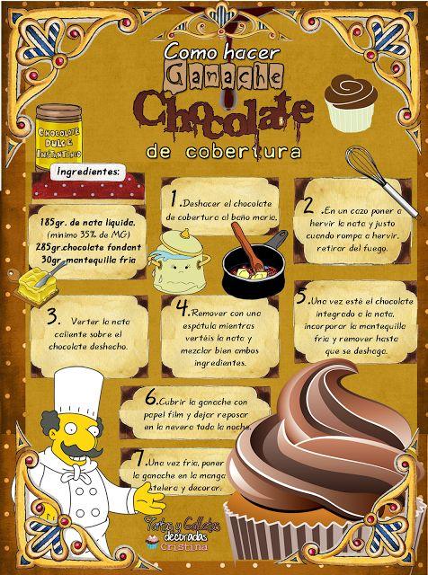 Tartas, Galletas Decoradas y Cupcakes: GANACHÉ DE CHOCOLATE DE COBERTURA