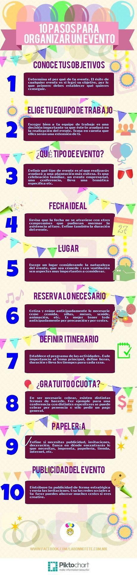 10 pasos para organizar un evento #ideassoneventos #infografia #eventos #protocolo #weddingplanner #organizaciondeeventos #bodas #organizareventos