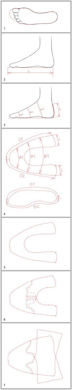 como tomar medidas para ealizar calzados o plantillas