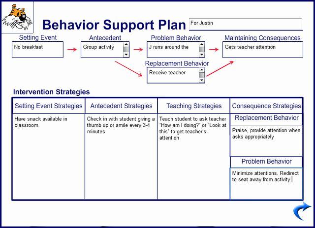 Pbis Matrix Pbis Positive Behavior Support Behavior Supports