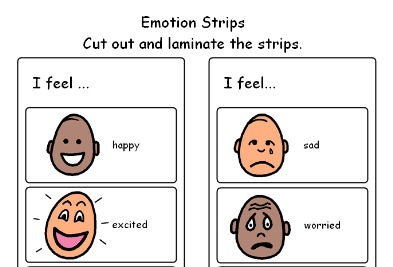Simple but effective - two emotion strips to support EAL and SEN pupils in expressing their feelings until they have the language or ability to do so. Learners can easily point to what they are feeling, enabling teachers and parents to understand their needs and emotions.