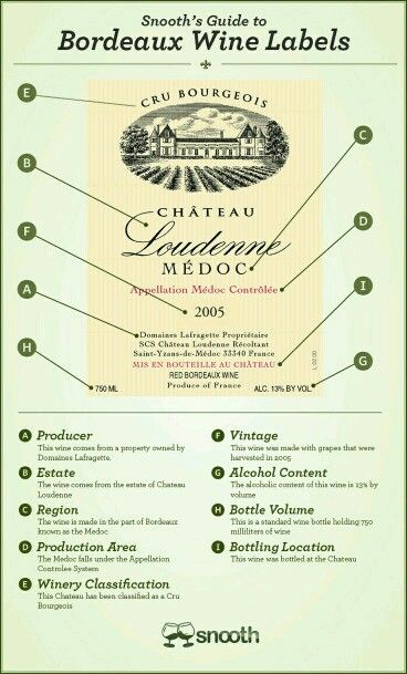 Bordeaux wine labels  To learn more about the Great Wine Capitals Global Network click here: http://www.greatwinecapitals.com/