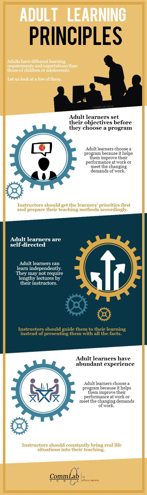 Adult Learning Principles Infographic - http://elearninginfographics.com/adult-learning-principles-infographic/