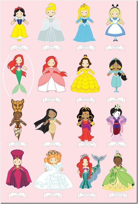Disney Princesses Fan Art | Cher Cabula's Mindbox
