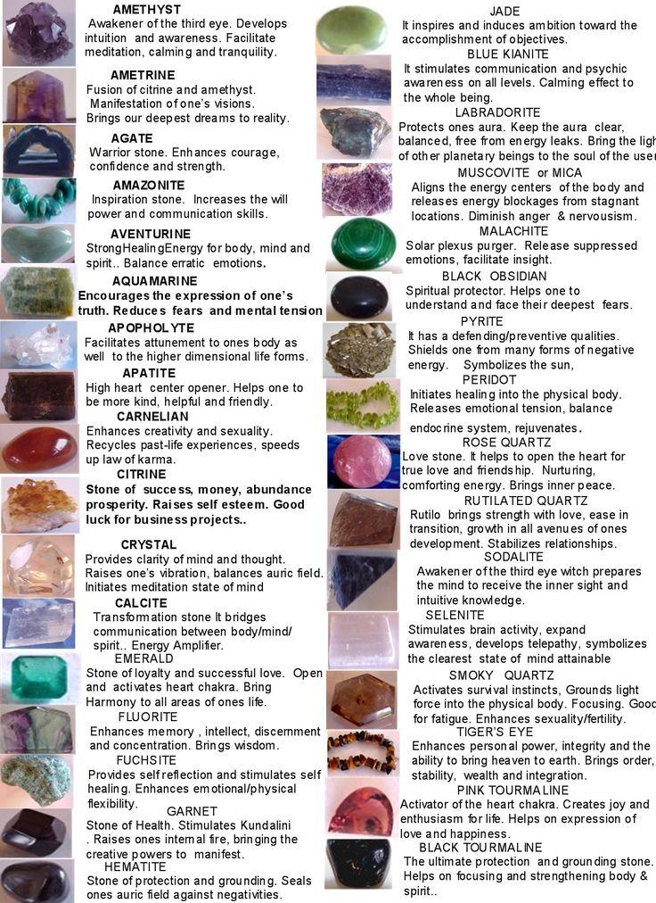 Google Image Result for http://www.crystals-gems.com/crystal%2520chart.jpg