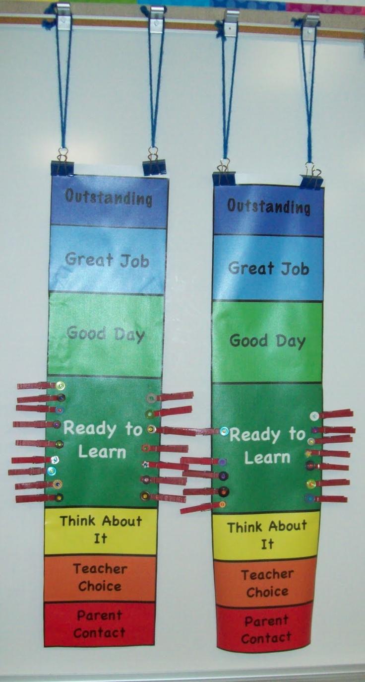 Great way to hang behavior charts