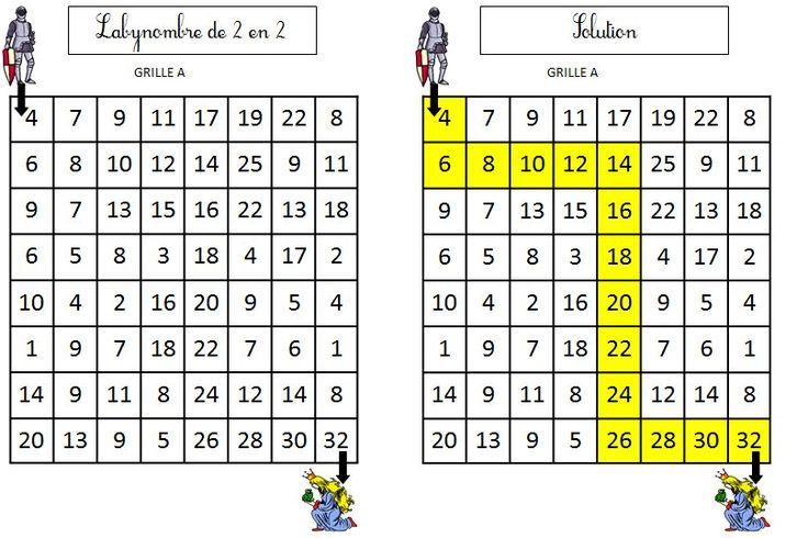 Les LABYNOMBRES: Autonomie en Maths | BLOG de Monsieur Mathieu NDL Cycle2 Grande…