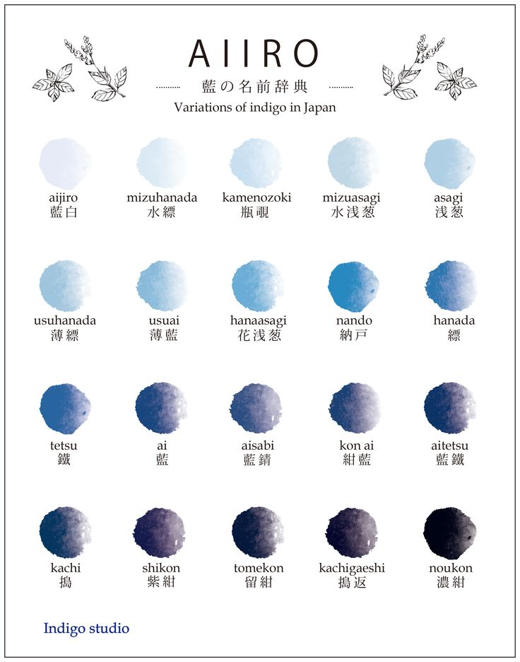 variations of indigo in Japan
