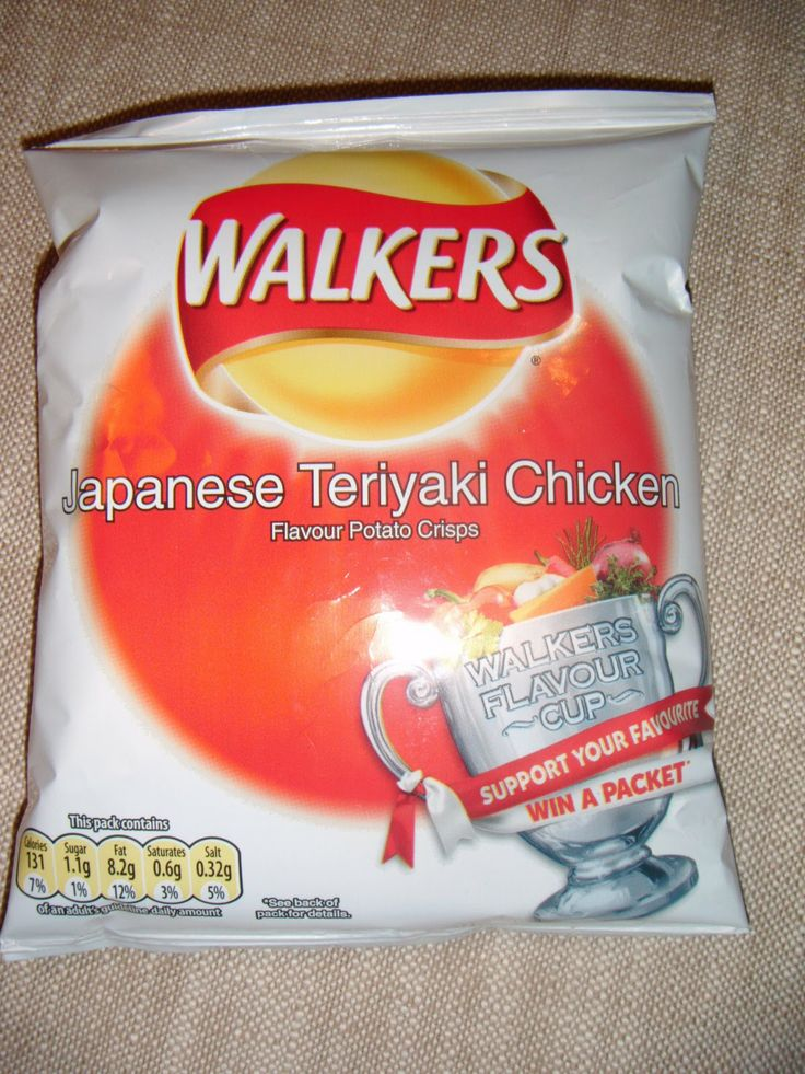 Japanese Teriyaki Chicken