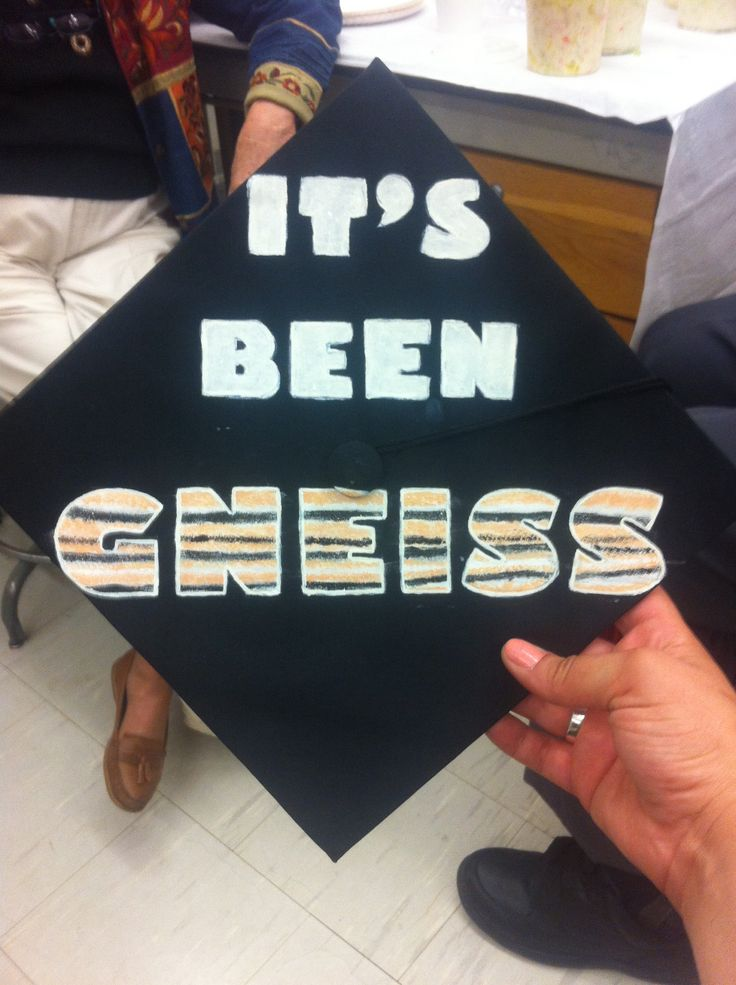 DONE-decorate my cap for graduation.