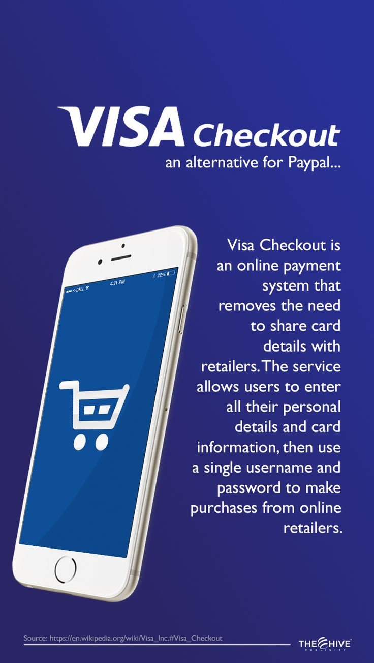 Paypal has got competition !