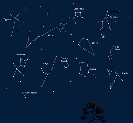 astronomy big dipper north - photo #38
