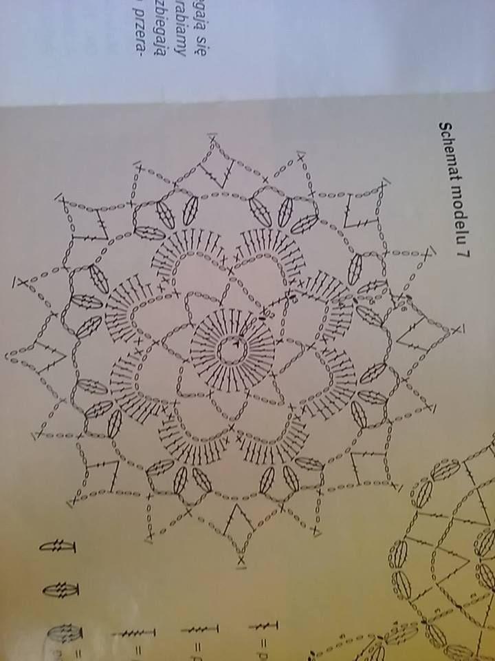 snowflake 442 schema 1, 167/*7
