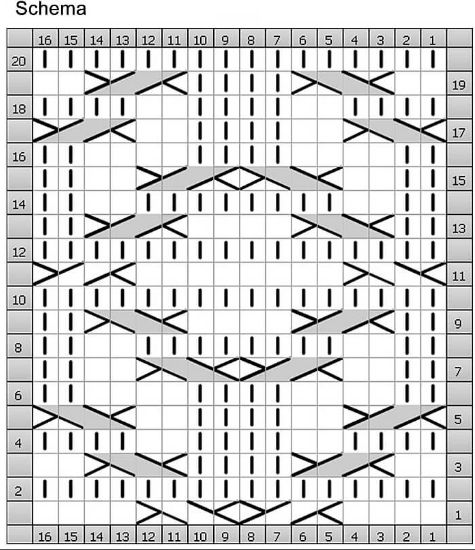 Красивые узоры вязания спицами со схемами. Узоры для вязания спицами | Я Хозяйка