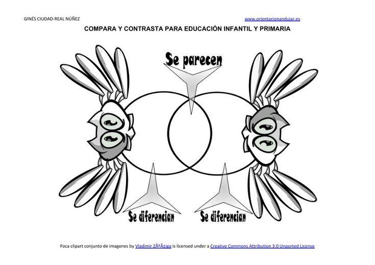 Organizadores gráficos Infantil y Primaria para Rutinas de pensamiento (III)   Orientacion AndujarOrientacion Andujar