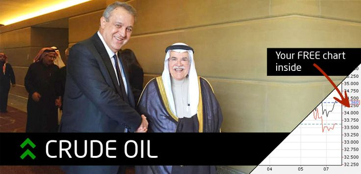 Trending Up | Oil rises in Asia after Saudi-Venezuela talk on stabilizing market. #Forex #Trading #News #tradingnav