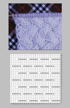 アラン模様(Basket Stitch)かごの編み図と編み上がり作品