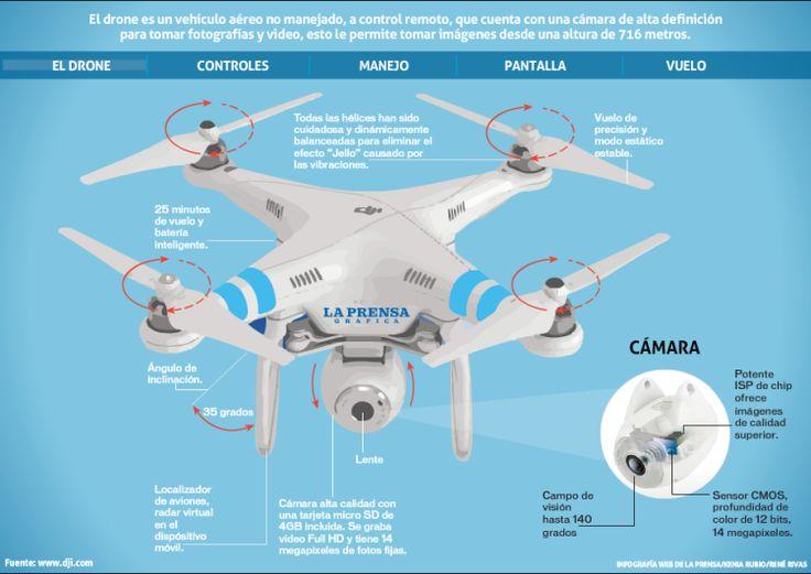 Drone LPG | La Prensa Grafica Interactive Inspiration [72] | Visual Loop