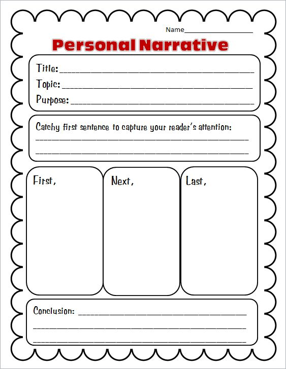best personal narrative writing ideas personal graphic organizers for writing nice collection and blog post from genia connell a personal narrative writingessay