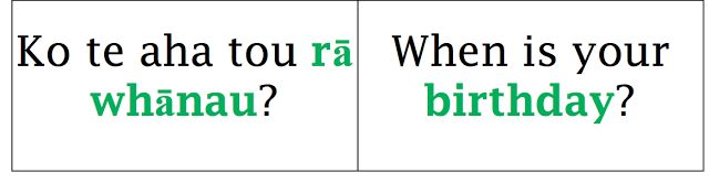 Springston Te Reo : When is your birthday?