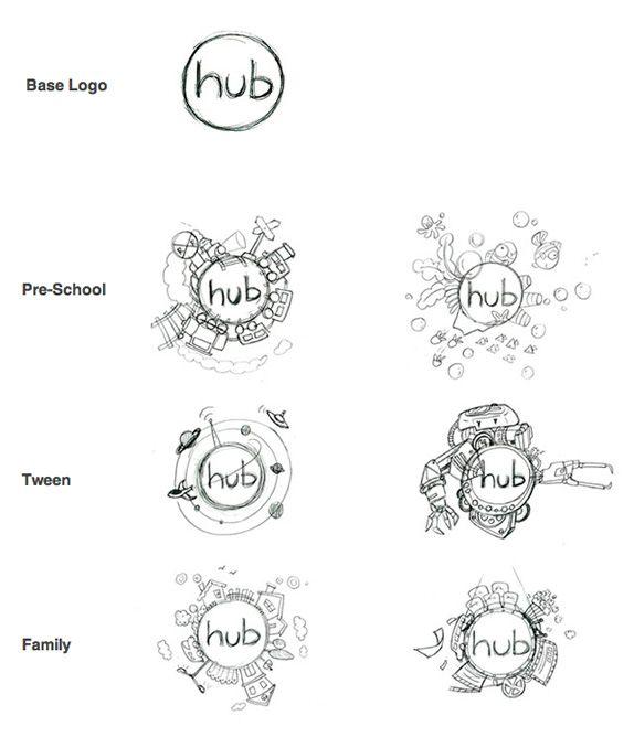 The Hub logo exploration by Troika