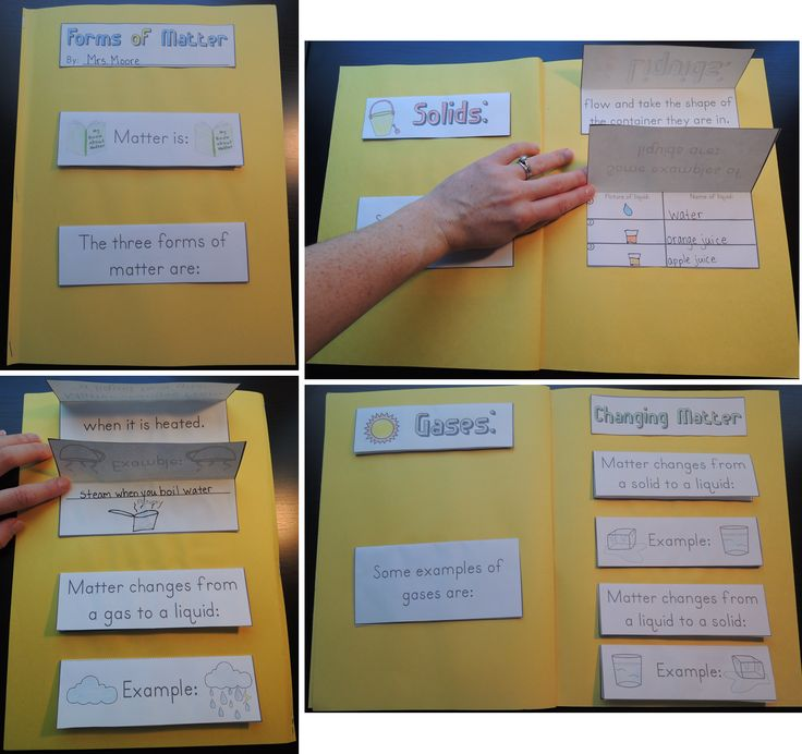 Forms of #matter flipbook! So fun and interactive! My kiddos LOVE these! #solidsliquidsgases #primaryparadise