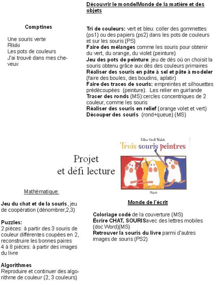 Projets 3 souris peintres- sabine