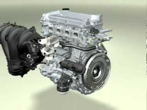 principe du fonctionnement d un moteur