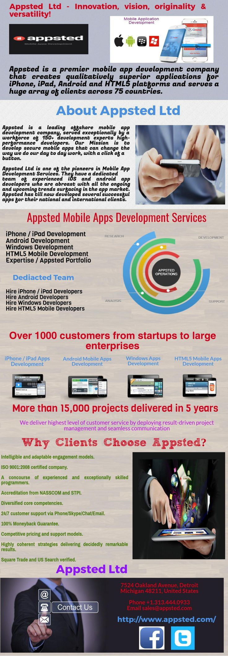 #Appsted Ltd is a leading offshore #mobile #app #development #company, served exceptionally by a workforce of 150+ development experts high-performance developers. Our Mission is to develop secure mobile apps that can change the way we do our day to day work, with a click of a button.