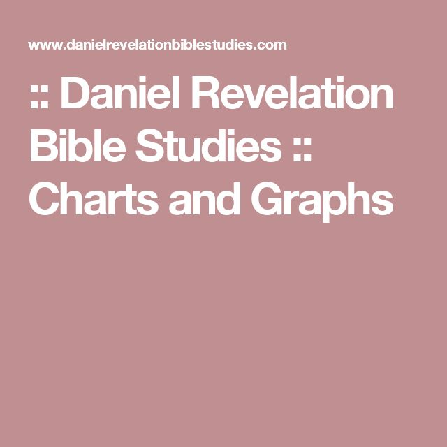 :: Daniel Revelation Bible Studies :: Charts and Graphs