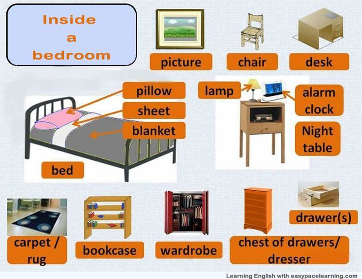 Learning the English vocaublary for inside a bedroom