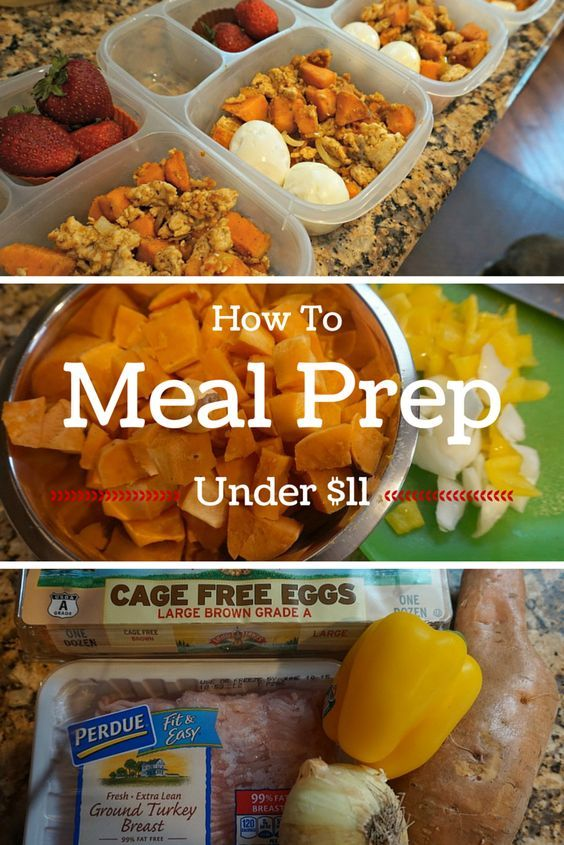 How to meal prep a delicious and clean eating breakfast for under $11!