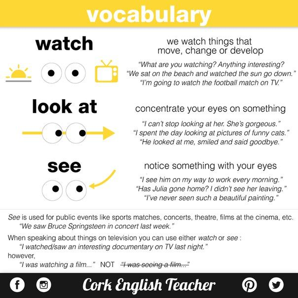 Difference between WATCH, LOOK AT & SEE #learnenglish