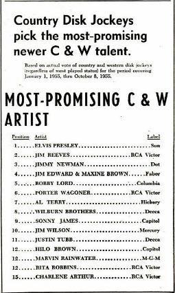 Image result for Elvis november 12, 1955