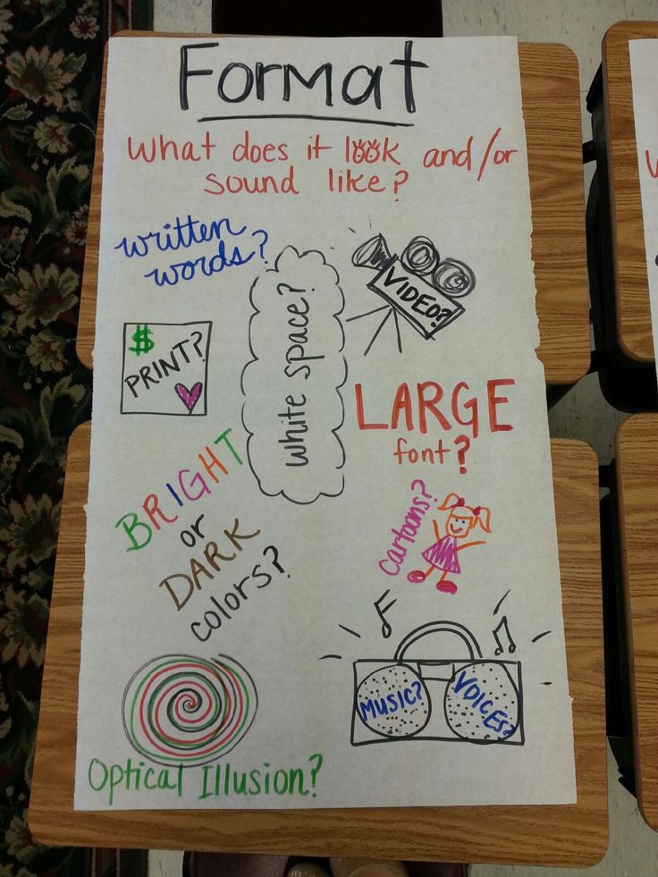 media literacy 3 essay Media literacy requirement for national curriculum education essays on media literacy literature and language essay the basic starting point of this essay is to ask: we have a highly the.