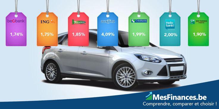 Besoin d'un prêt pour financer une voiture occasion, neuve ou écologique? Simulez & comparez les taux des crédits auto en Belgique en 3 clics & économisez !