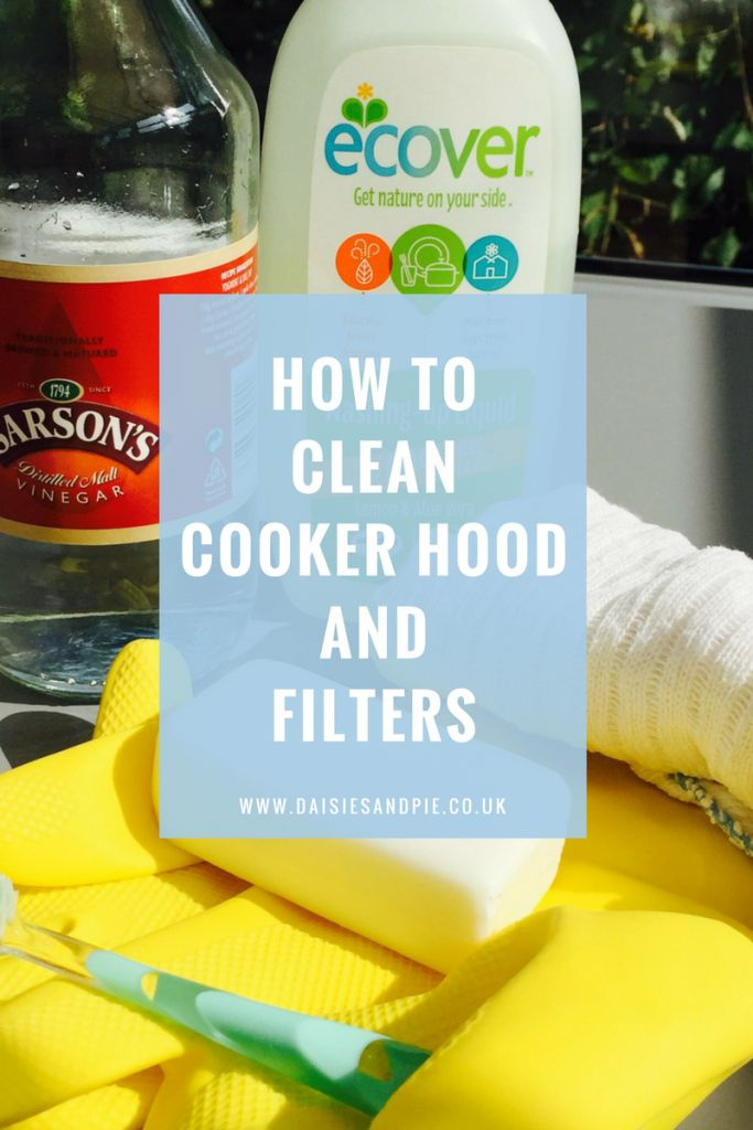 How to clean a cooker hood and filters :http://daisiesandpie.co.uk/how-to-clean-a-cooker-hood-and-filters/
