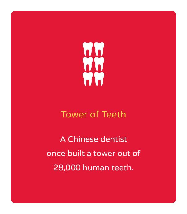 321 best images about Dentistry throughout history on ...